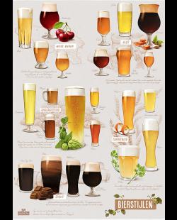Hertog jan poster biersoorten